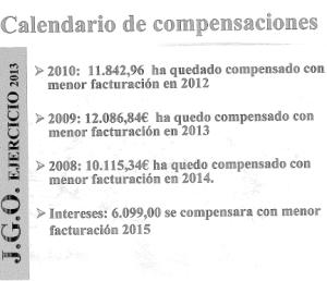 Compensaciones